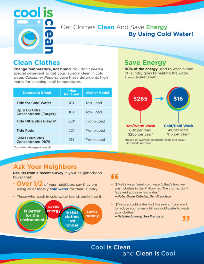 USDN-Cold-Water-Outreach-Fl