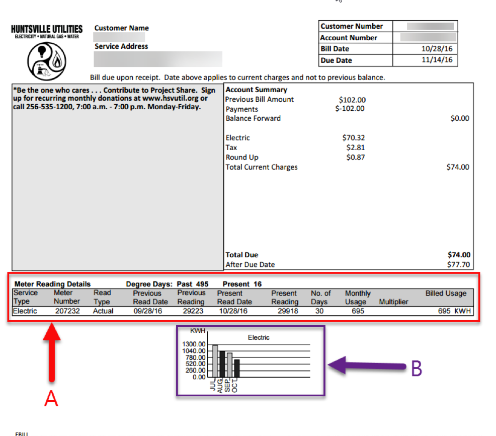 Your Huntsville/Decatur Utility Bill Explained - Energy Alabama